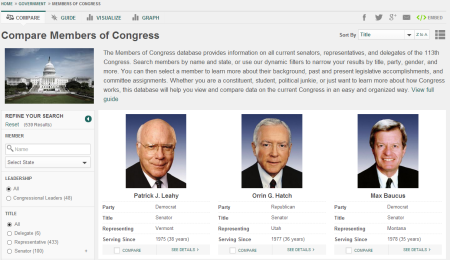2013-10-08 09_54_43-Current Members of the United States Congress _ FindTheData